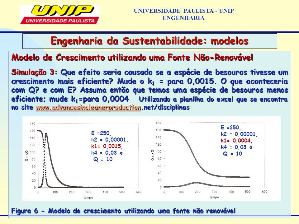 Modelo de Crescimento utilizando uma Fonte Não-Renovável Simulação 3: Que efeito seria causado se a espécie de besouros tivesse um crescimento mais eficiente.