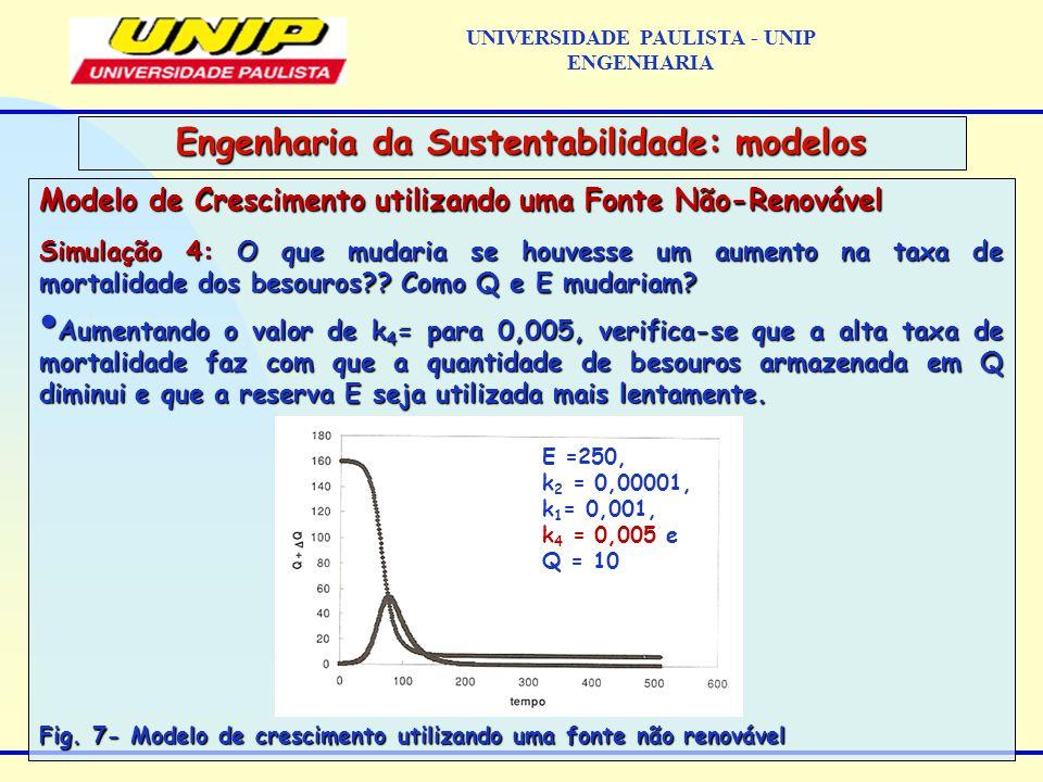 Modelo de Crescimento utilizando uma Fonte Não-Renovável Simulação 4: O que mudaria se houvesse um aumento na taxa de mortalidade dos besouros?.