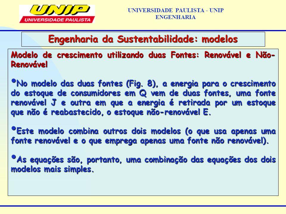 Modelo de crescimento utilizando duas Fontes: Renovável e Não- Renovável No modelo das duas fontes (Fig.
