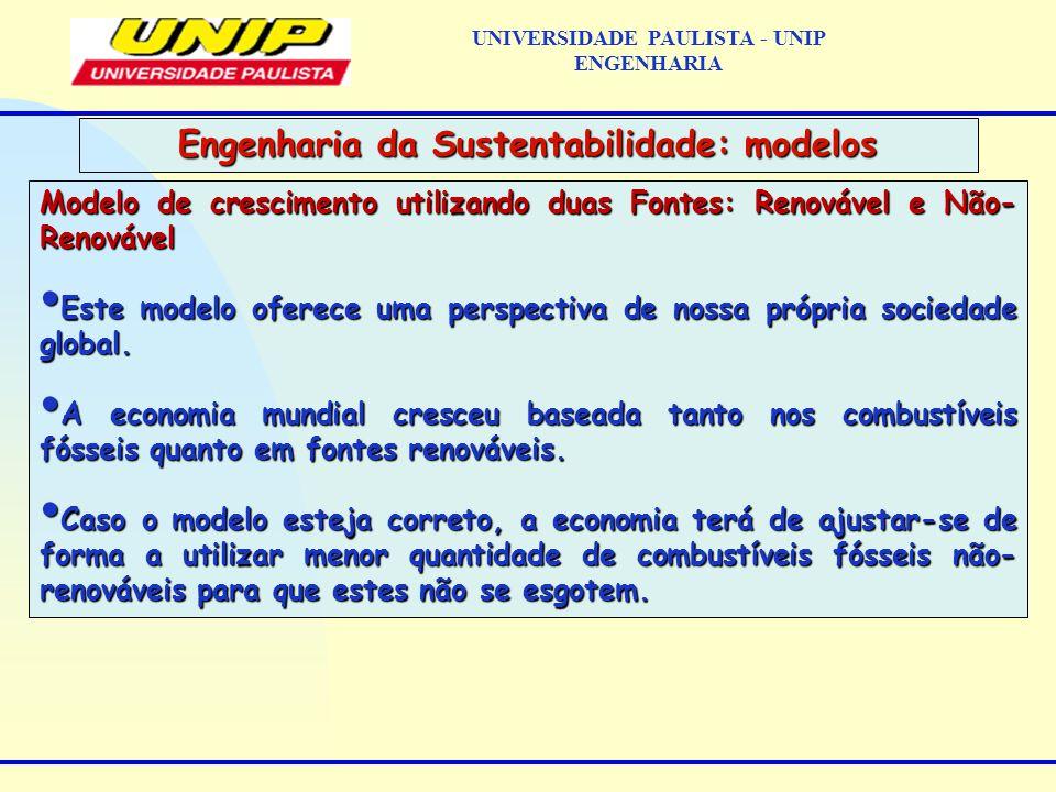 Modelo de crescimento utilizando duas Fontes: Renovável e Não- Renovável Este modelo oferece uma perspectiva de nossa própria sociedade global.