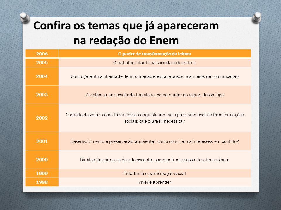 2006O poder de transformação da leitura 2005O trabalho infantil na sociedade brasileira 2004Como garantir a liberdade de informação e evitar abusos no