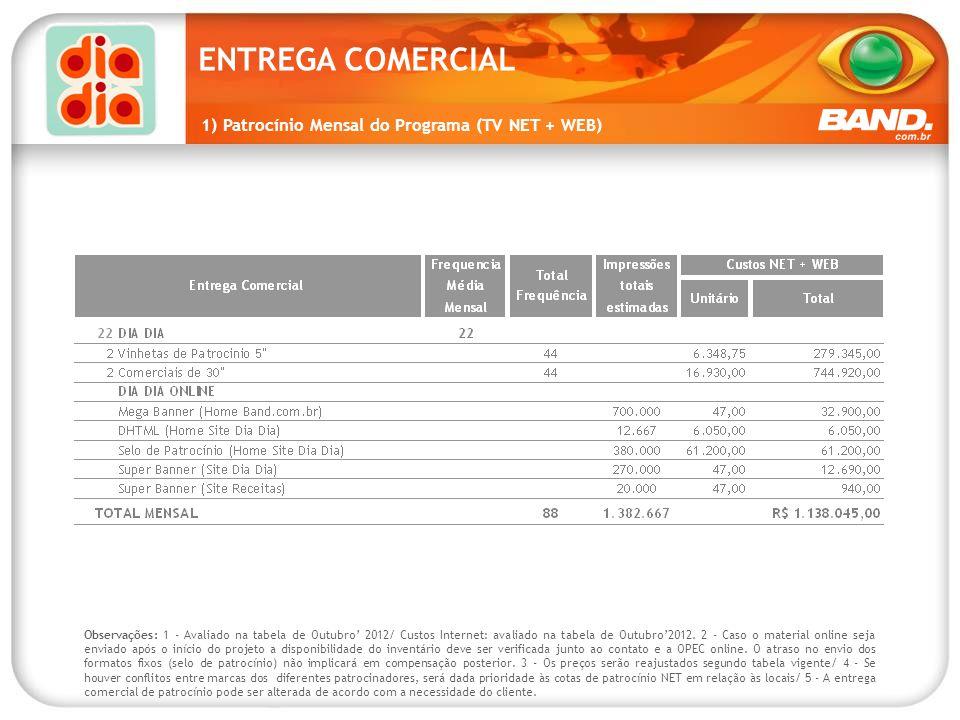 1) Patrocínio Mensal do Programa (TV NET + WEB) Observações: 1 - Avaliado na tabela de Outubro' 2012/ Custos Internet: avaliado na tabela de Outubro'2