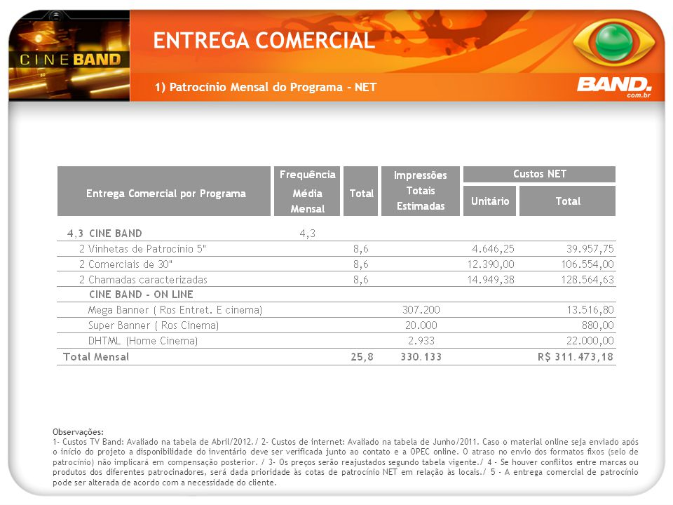 ENTREGA COMERCIAL Observações: 1- Custos TV Band: Avaliado na tabela de Abril/2012./ 2- Custos de internet: Avaliado na tabela de Junho/2011. Caso o m
