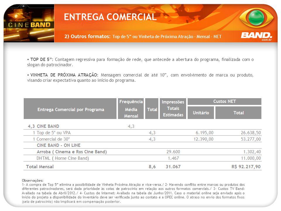 Observações 1- Custos TV Band: Avaliado na tabela de Abril/2012.