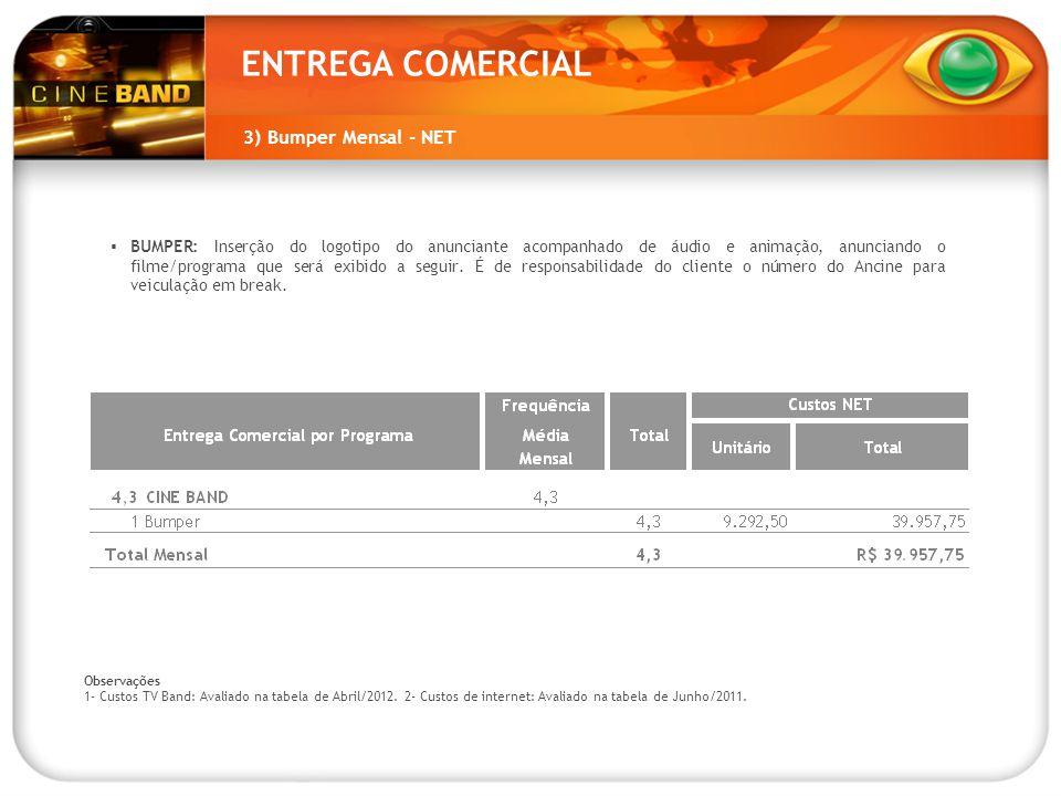 Observações 1- Custos TV Band: Avaliado na tabela de Abril/2012. 2- Custos de internet: Avaliado na tabela de Junho/2011.  BUMPER: Inserção do logoti