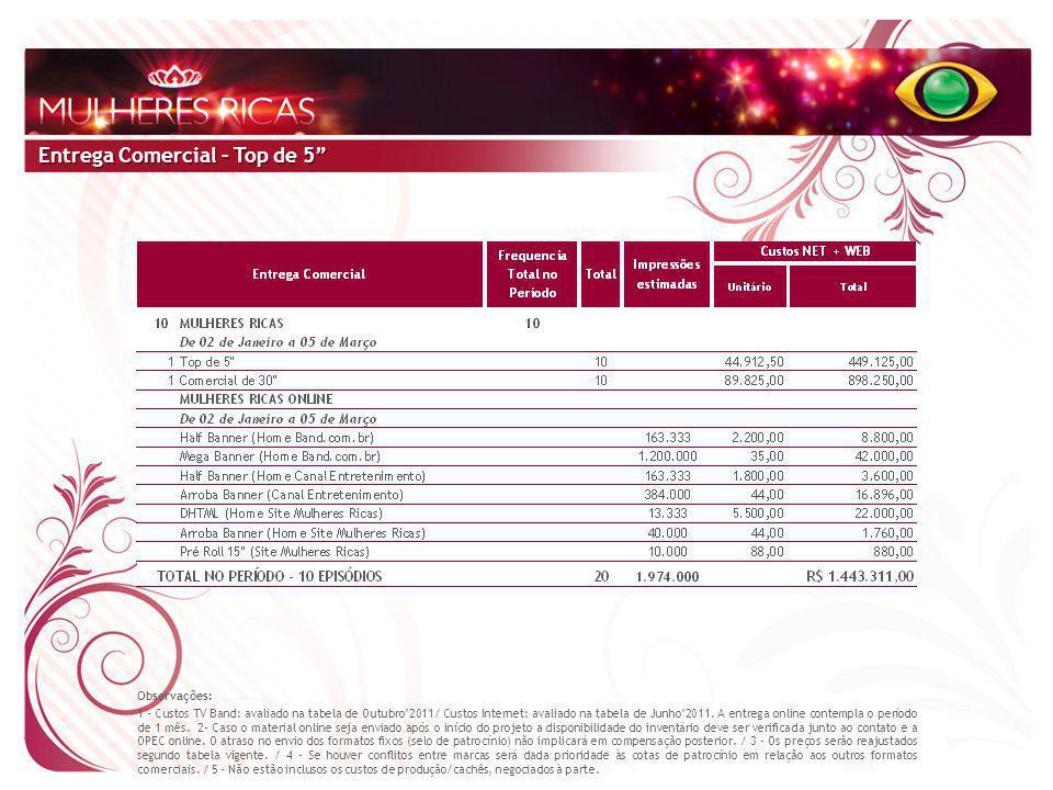 Entrega Comercial – Top de 5 Observações: 1 - Custos TV Band: avaliado na tabela de Outubro'2011/ Custos Internet: avaliado na tabela de Junho'2011.