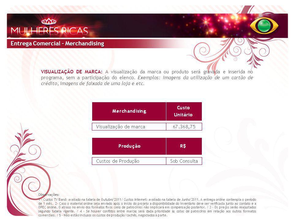 Entrega Comercial – Merchandising Observações: 1 - Custos TV Band: avaliado na tabela de Outubro'2011/ Custos Internet: avaliado na tabela de Junho'2011.