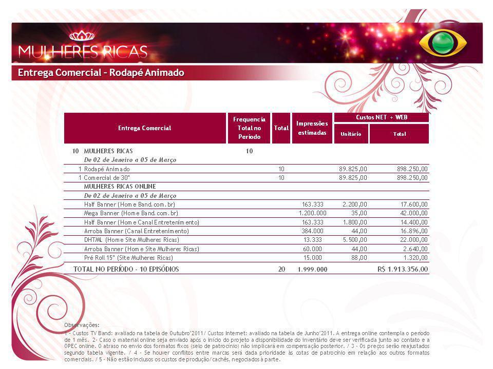 Entrega Comercial – Rodapé Animado Observações: 1 - Custos TV Band: avaliado na tabela de Outubro'2011/ Custos Internet: avaliado na tabela de Junho'2011.