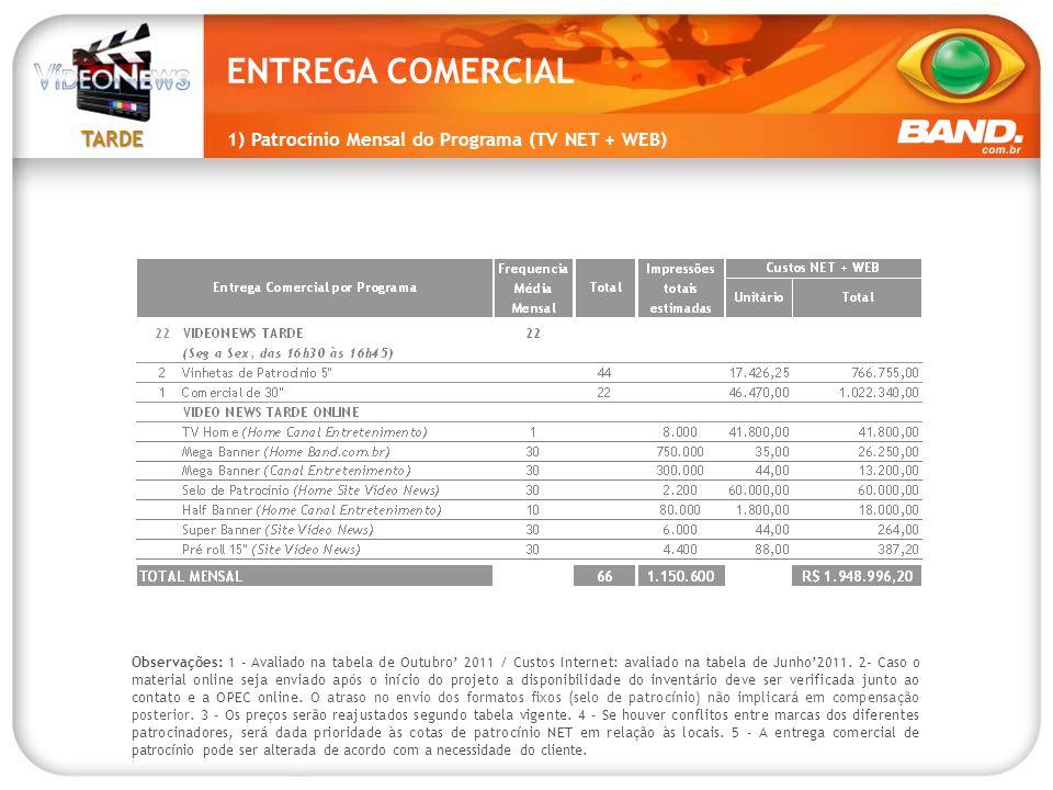 TARDE 1) Patrocínio Mensal do Programa (TV NET + WEB) ENTREGA COMERCIAL Observações: 1 - Avaliado na tabela de Outubro' 2011 / Custos Internet: avalia