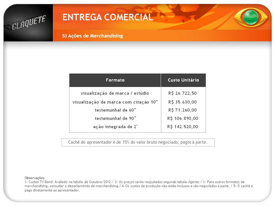 ENTREGA COMERCIAL 5) Ações de Merchandising Observações 1- Custos TV Band: Avaliado na tabela de Outubro/2012./ 2- Os preços serão reajustados segundo