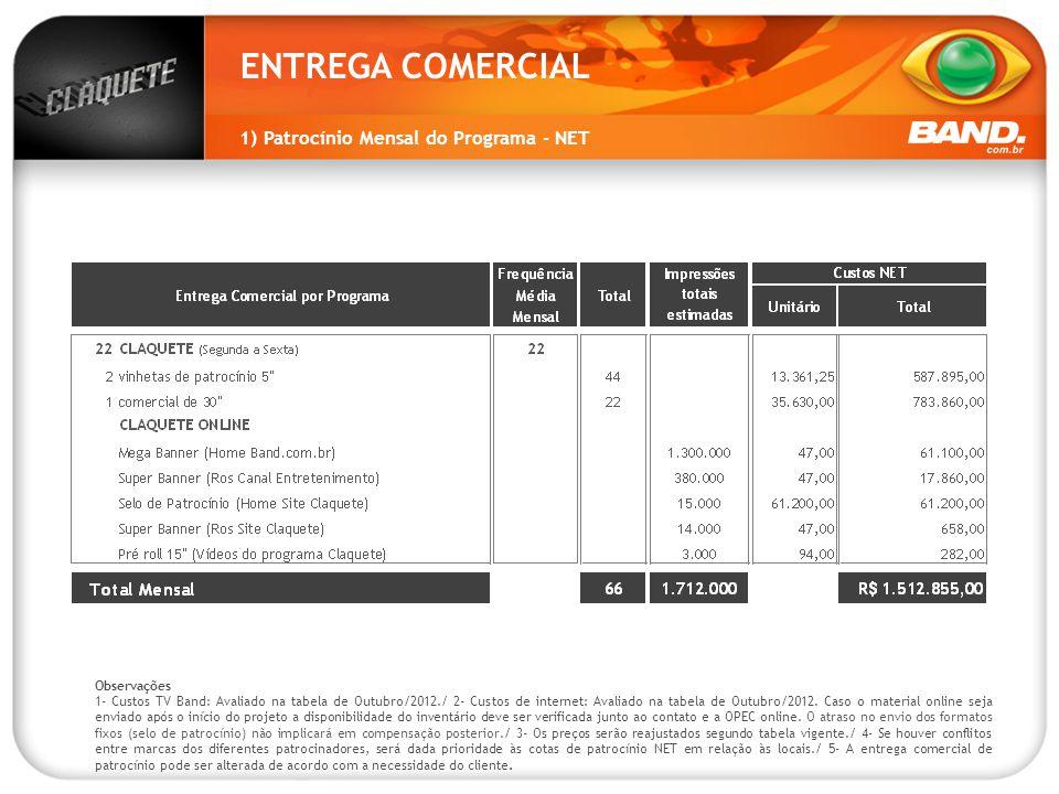 ENTREGA COMERCIAL 1) Patrocínio Mensal do Programa - NET Observações 1- Custos TV Band: Avaliado na tabela de Outubro/2012./ 2- Custos de internet: Av