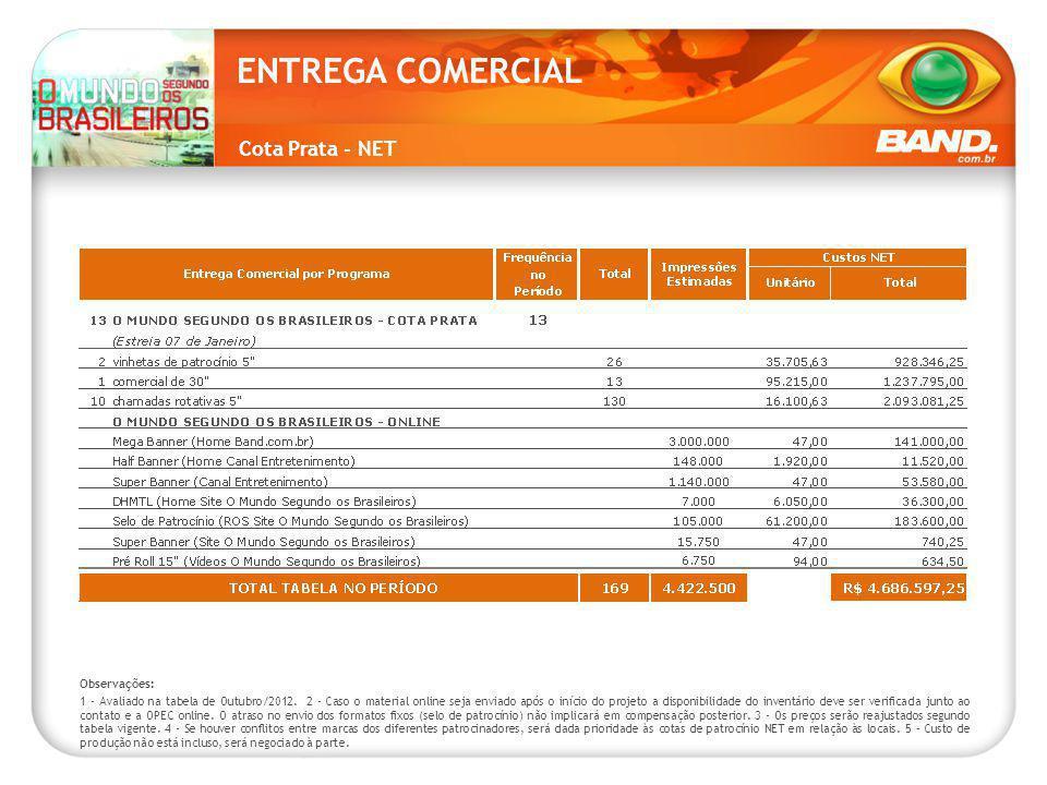 Cota Prata - NET ENTREGA COMERCIAL Observações: 1 - Avaliado na tabela de Outubro/2012.