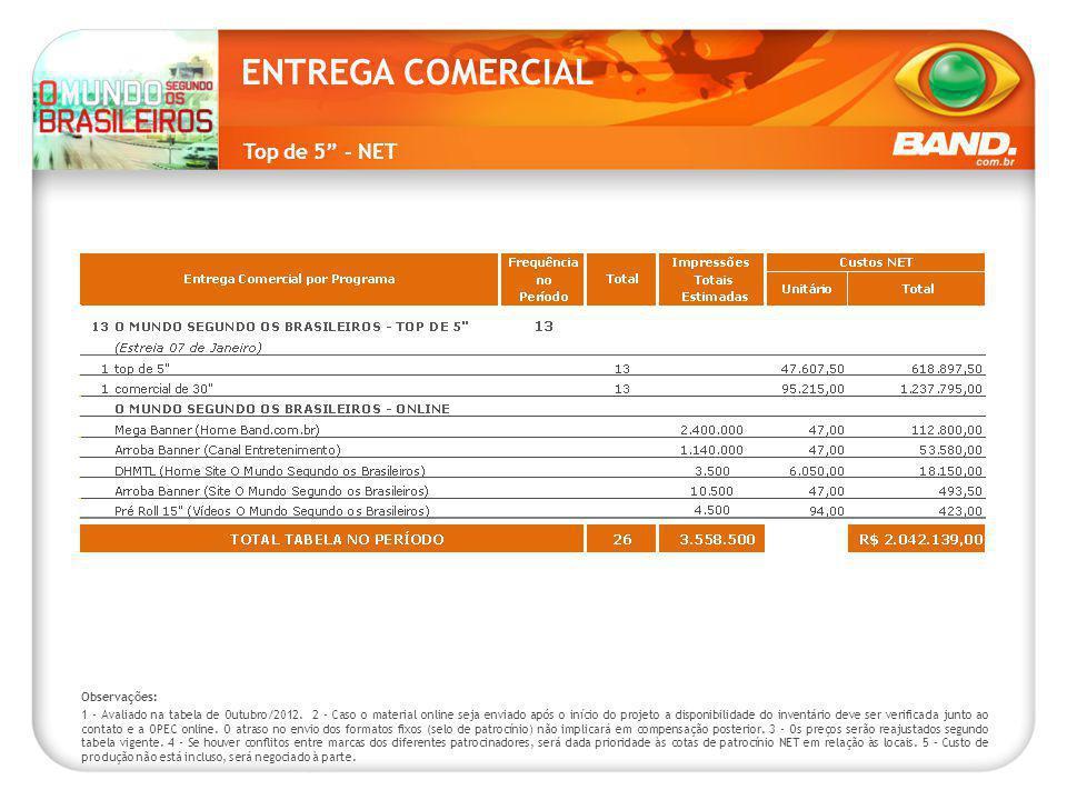 Top de 5 - NET ENTREGA COMERCIAL Observações: 1 - Avaliado na tabela de Outubro/2012.