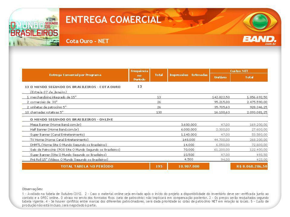 Cota Ouro - NET ENTREGA COMERCIAL Observações: 1 - Avaliado na tabela de Outubro/2012.