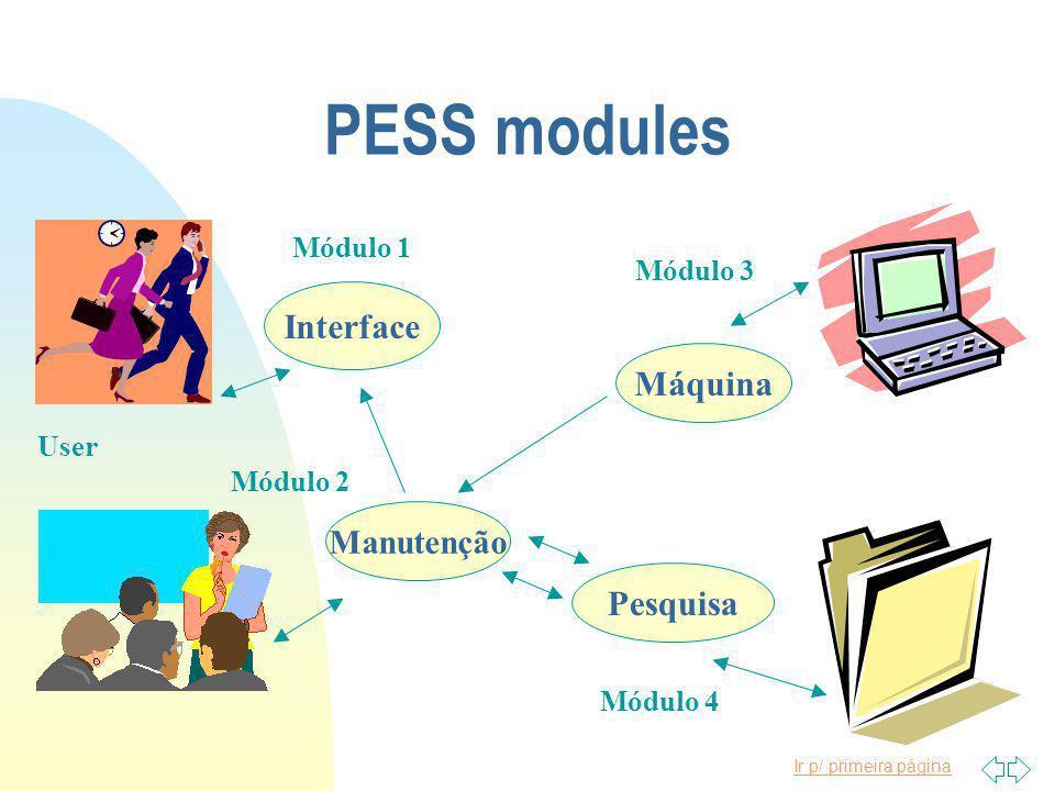 Ir p/ primeira página PESS modules Interface Módulo 1 Manutenção Módulo 2 Máquina Módulo 3 Módulo 4 Pesquisa User
