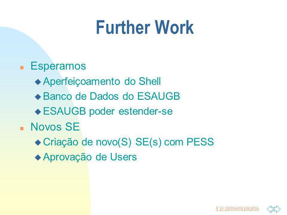 Ir p/ primeira página Further Work n Esperamos u Aperfeiçoamento do Shell u Banco de Dados do ESAUGB u ESAUGB poder estender-se n Novos SE u Criação de novo(S) SE(s) com PESS u Aprovação de Users