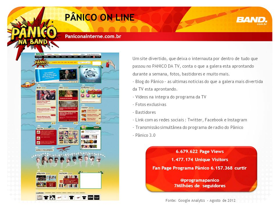 Paniconainterne.com.br PÂNICO ON LINE Fonte: Google Analytcs – Agosto de 2012 6.679.622 Page Views 1.477.174 Unique Visitors Fan Page Programa Pânico