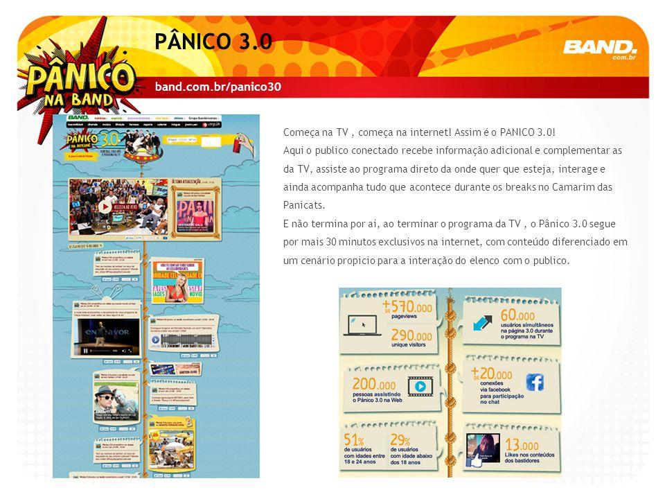 Começa na TV, começa na internet! Assim é o PANICO 3.0! Aqui o publico conectado recebe informação adicional e complementar as da TV, assiste ao progr