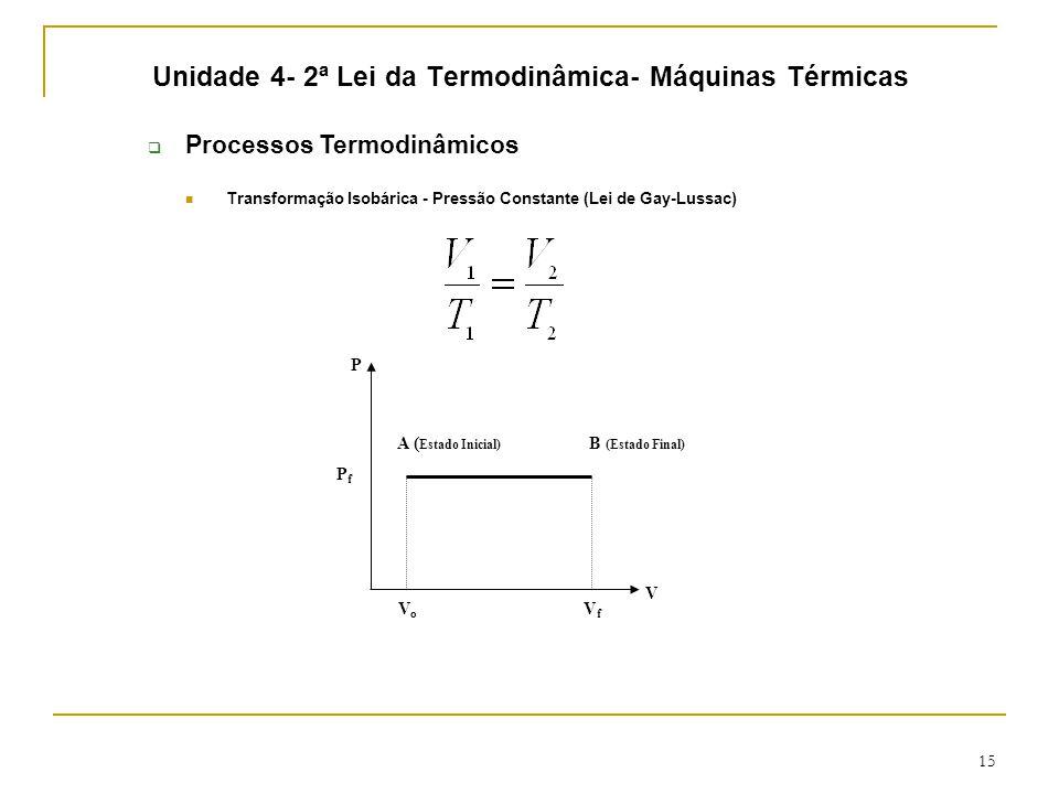 15 Unidade 4- 2ª Lei da Termodinâmica- Máquinas Térmicas  Processos Termodinâmicos Transformação Isobárica - Pressão Constante (Lei de Gay-Lussac) B (Estado Final) A ( Estado Inicial) P V VoVo VfVf PfPf