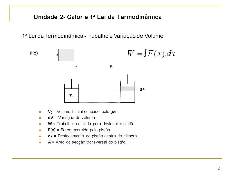 8 Unidade 2- Calor e 1ª Lei da Termodinâmica 1ª Lei da Termodinâmica -Trabalho e Variação de Volume F(x) AB V0V0 dV V 0 = Volume Inicial ocupado pelo gás.