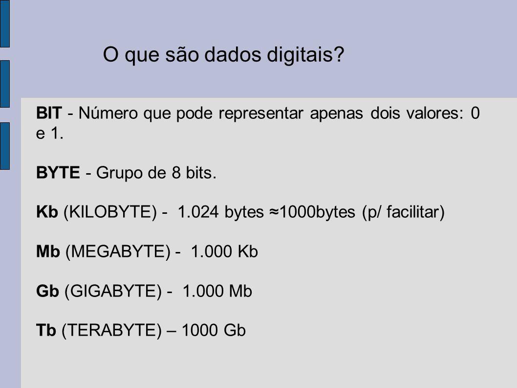 BIT - Número que pode representar apenas dois valores: 0 e 1. BYTE - Grupo de 8 bits. Kb (KILOBYTE) - 1.024 bytes ≈1000bytes (p/ facilitar) Mb (MEGABY