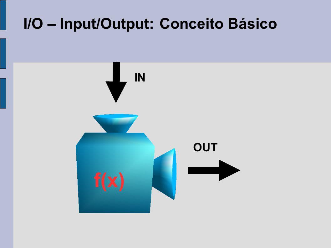 I/O – Input/Output: Conceito Básico IN OUT f(x)