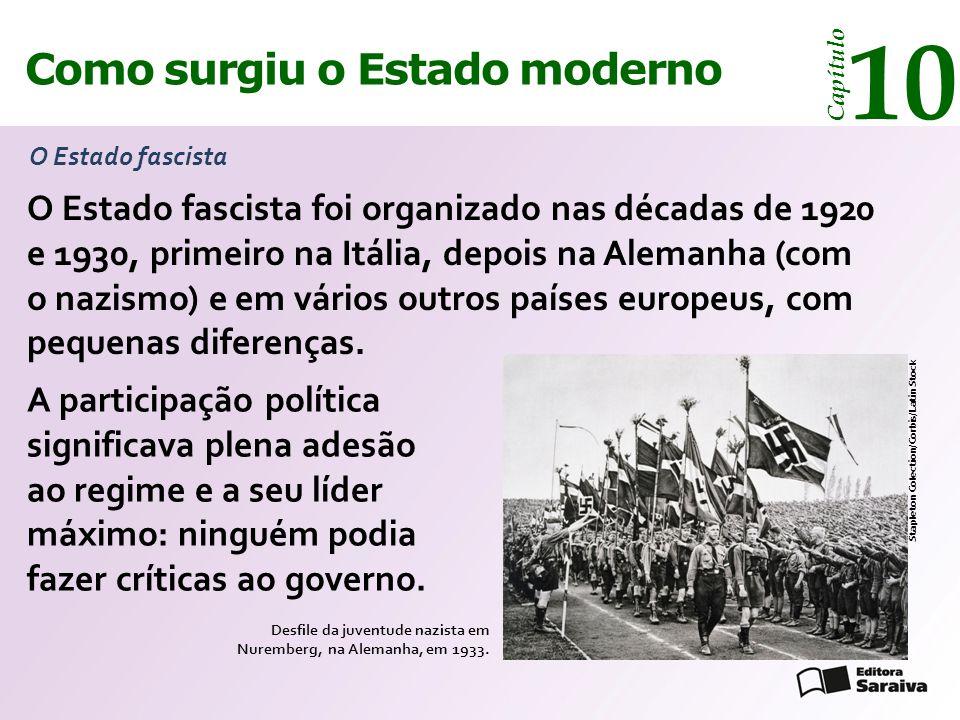 Como surgiu o Estado moderno Capítulo 10 O Estado fascista A participação política significava plena adesão ao regime e a seu líder máximo: ninguém podia fazer críticas ao governo.