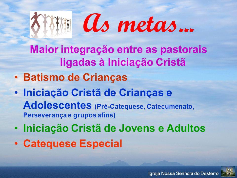 Igreja Nossa Senhora do Desterro As metas... Maior integração entre as pastorais ligadas à Iniciação Cristã Batismo de Crianças Iniciação Cristã de Cr