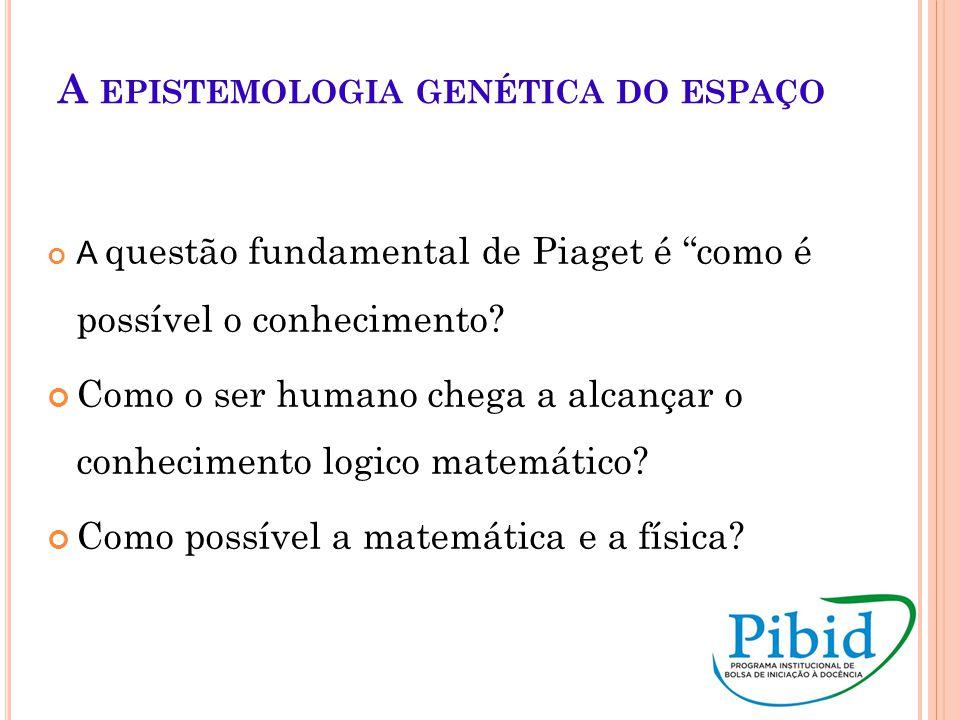 Para responder essas perguntas, Piaget fundamentou-se não só da MATEMATICA e FÍSICA mas também BIOLOGIA, criando uma epistemologia genética, uma teoria do conhecimento sob amplo biológico, uma teoria do desenvolvimento das estruturas mentais biológicas.