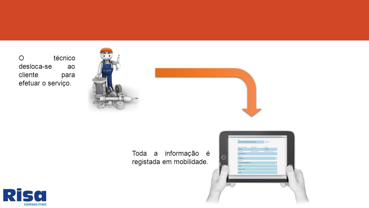 Equipamento Cliente Localização Estado da intervenção (urgente, a aguardar, …) Descrição do pedido Pedido de Intervenção
