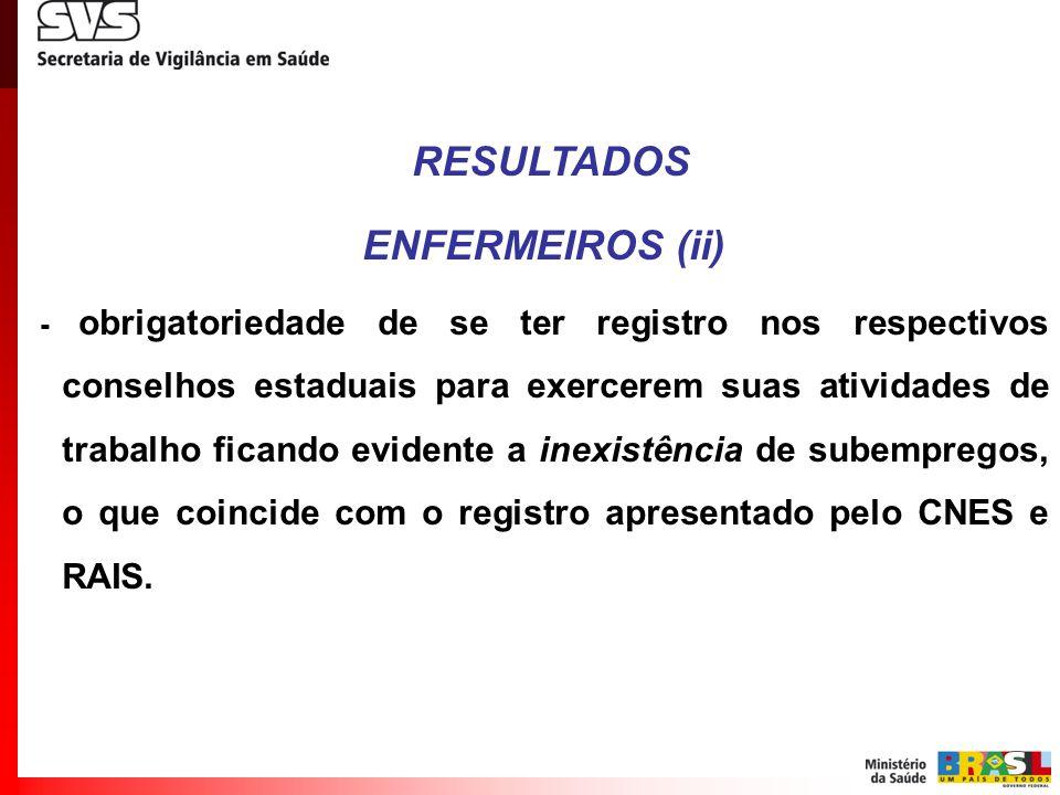 RESULTADOS ENFERMEIROS (ii) - obrigatoriedade de se ter registro nos respectivos conselhos estaduais para exercerem suas atividades de trabalho ficand