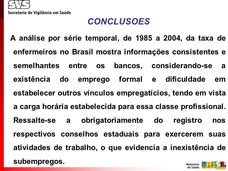 CONCLUSOES A análise por série temporal, de 1985 a 2004, da taxa de enfermeiros no Brasil mostra informações consistentes e semelhantes entre os banco