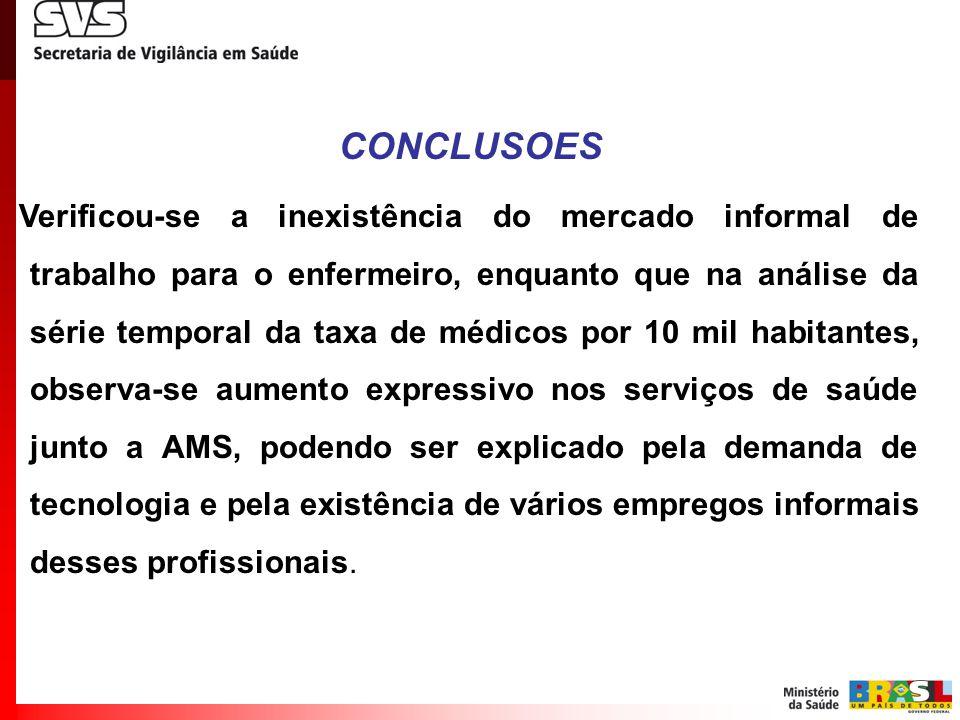 CONCLUSOES Verificou-se a inexistência do mercado informal de trabalho para o enfermeiro, enquanto que na análise da série temporal da taxa de médicos