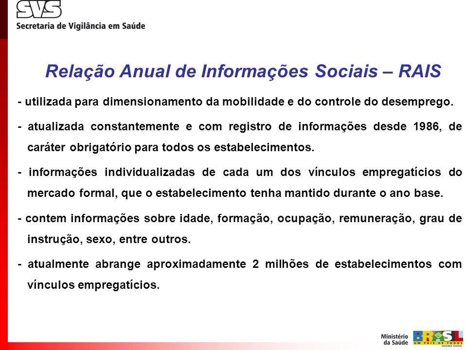 Relação Anual de Informações Sociais – RAIS - utilizada para dimensionamento da mobilidade e do controle do desemprego. - atualizada constantemente e