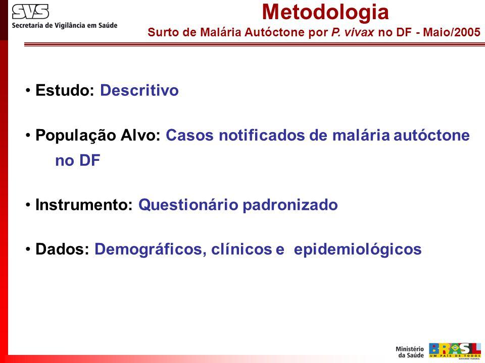 Surto de Malária Autóctone por P. vivax no DF - Maio/2005 Estudo: Descritivo População Alvo: Casos notificados de malária autóctone no DF Instrumento: