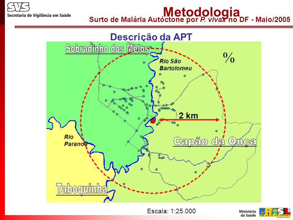 Surto de Malária Autóctone por P. vivax no DF - Maio/2005 Descrição da APT Escala: 1:25.000  Rio Paranoá Rio São Bartolomeu 2 km Metodologia