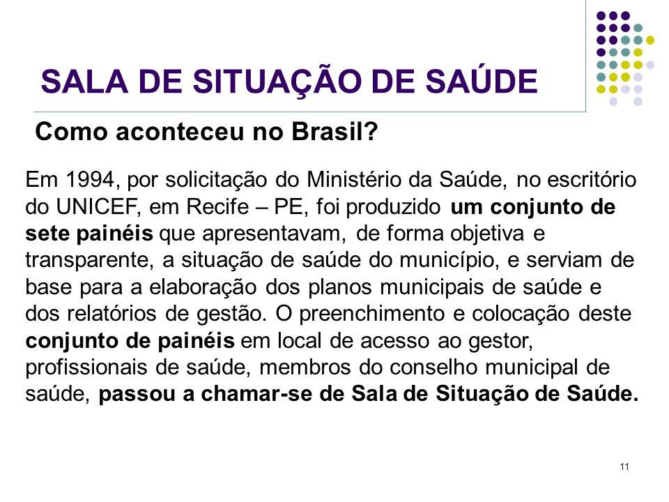 11 SALA DE SITUAÇÃO DE SAÚDE Como aconteceu no Brasil? Em 1994, por solicitação do Ministério da Saúde, no escritório do UNICEF, em Recife – PE, foi p