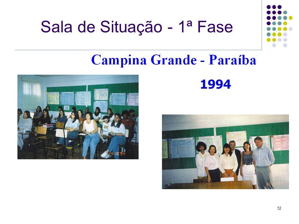 12 Sala de Situação - 1ª Fase 1994