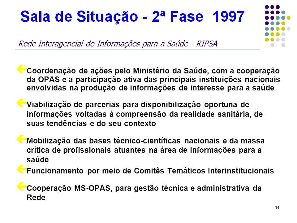 14 Rede Interagencial de Informações para a Saúde - RIPSA ç Coordenação de ações pelo Ministério da Saúde, com a cooperação da OPAS e a participação a
