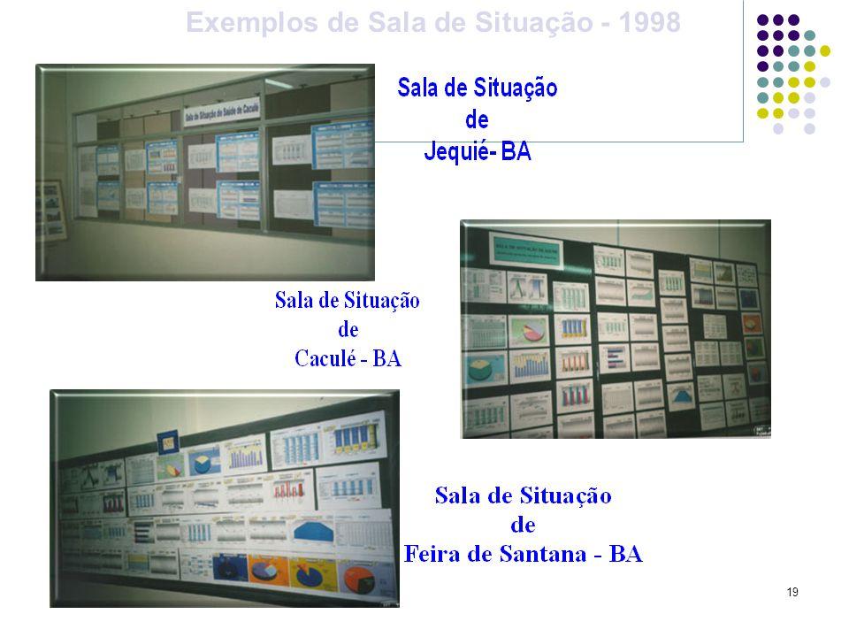 19 Exemplos de Sala de Situação - 1998