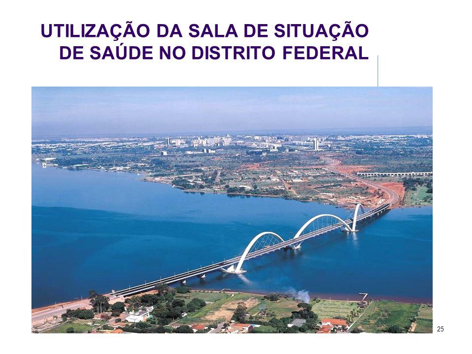 25 UTILIZAÇÃO DA SALA DE SITUAÇÃO DE SAÚDE NO DISTRITO FEDERAL
