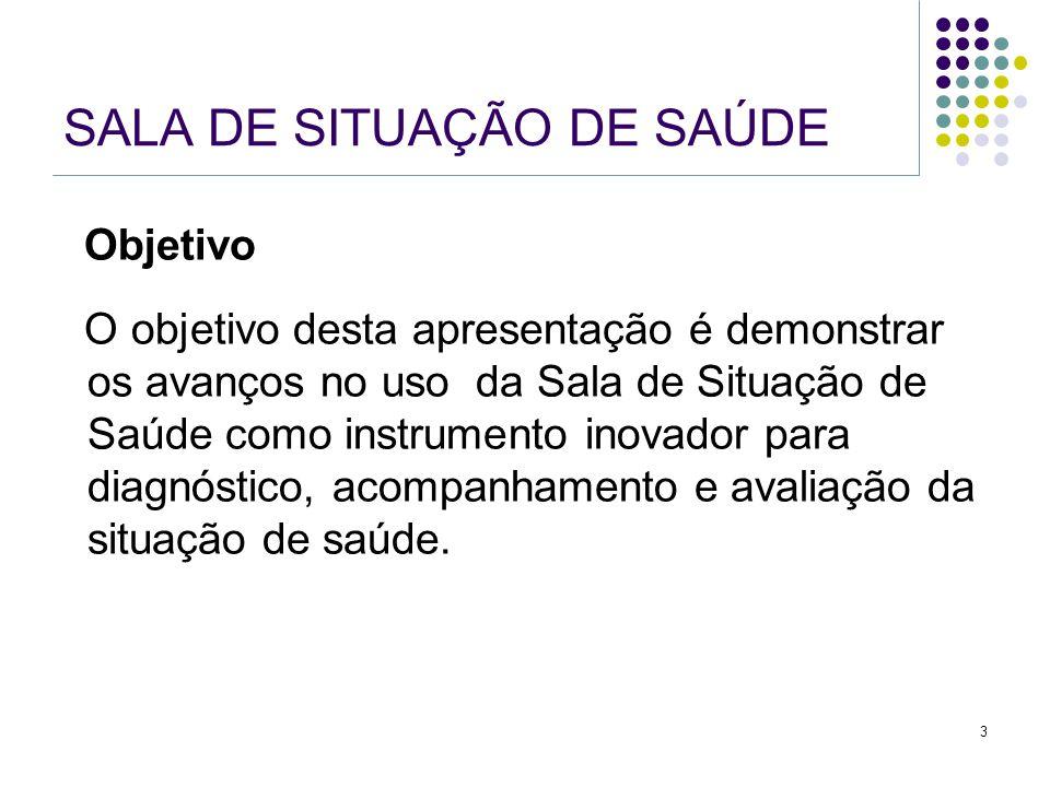 3 SALA DE SITUAÇÃO DE SAÚDE Objetivo O objetivo desta apresentação é demonstrar os avanços no uso da Sala de Situação de Saúde como instrumento inovad