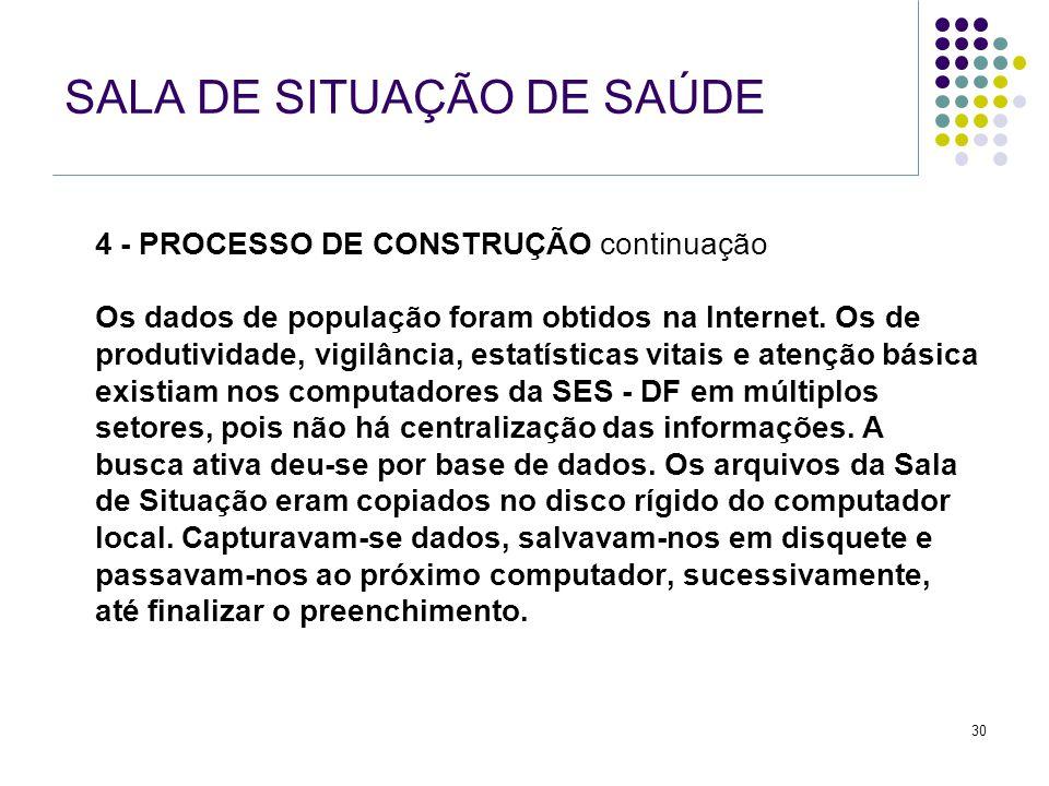 30 SALA DE SITUAÇÃO DE SAÚDE 4 - PROCESSO DE CONSTRUÇÃO continuação Os dados de população foram obtidos na Internet. Os de produtividade, vigilância,