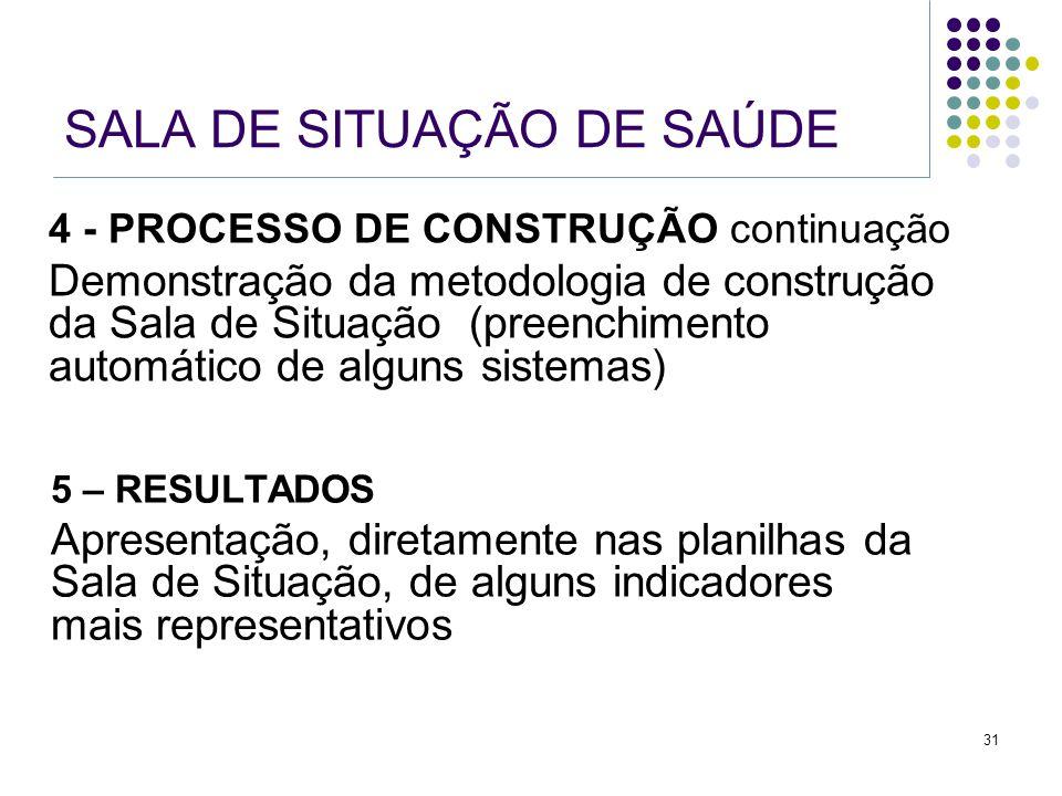 31 SALA DE SITUAÇÃO DE SAÚDE 4 - PROCESSO DE CONSTRUÇÃO continuação Demonstração da metodologia de construção da Sala de Situação (preenchimento autom