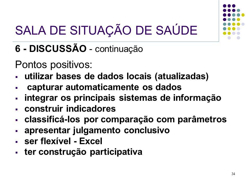 34 SALA DE SITUAÇÃO DE SAÚDE 6 - DISCUSSÃO - continuação Pontos positivos:  utilizar bases de dados locais (atualizadas)  capturar automaticamente o