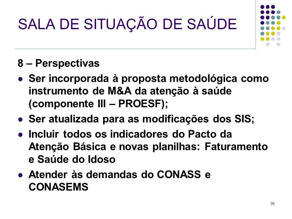 36 SALA DE SITUAÇÃO DE SAÚDE 8 – Perspectivas Ser incorporada à proposta metodológica como instrumento de M&A da atenção à saúde (componente III – PRO