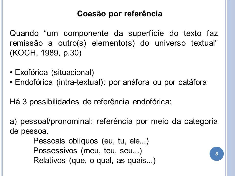 """Coesão por referência Quando """"um componente da superfície do texto faz remissão a outro(s) elemento(s) do universo textual"""" (KOCH, 1989, p.30) Exofóri"""