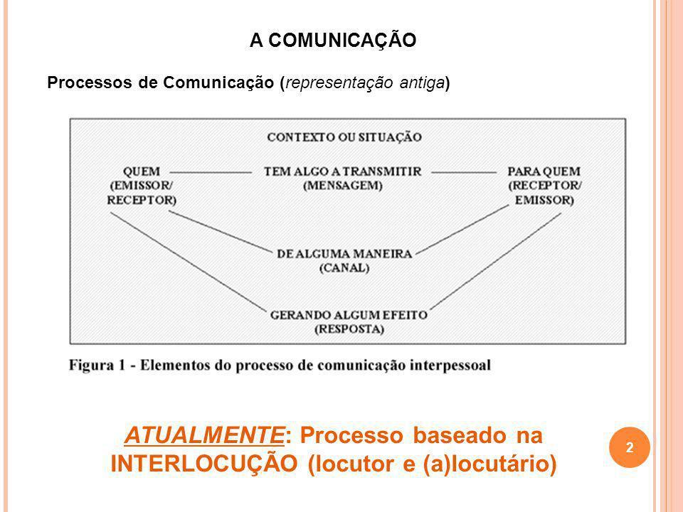 A COMUNICAÇÃO Linguagem  individual + social (comunicação) Língua  social/cultural (instrumento) Fala  individual (especificidades) Linguagem verbal e não verbal Denotação e Conotação 3