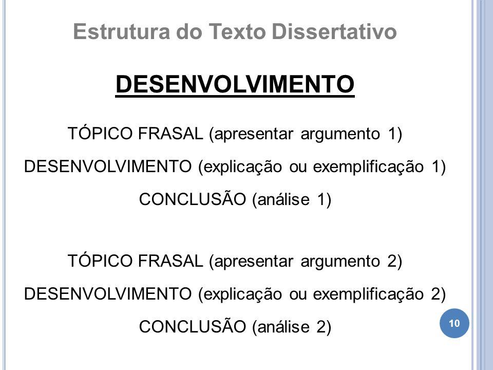 10 Estrutura do Texto Dissertativo DESENVOLVIMENTO TÓPICO FRASAL (apresentar argumento 1) DESENVOLVIMENTO (explicação ou exemplificação 1) CONCLUSÃO (