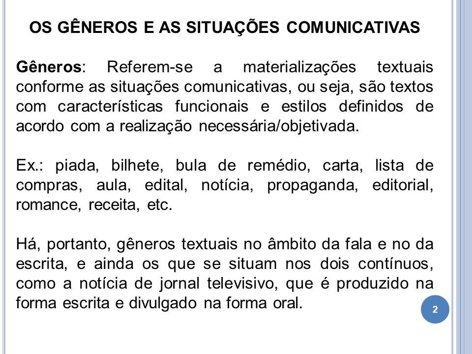 2 OS GÊNEROS E AS SITUAÇÕES COMUNICATIVAS Gêneros: Referem-se a materializações textuais conforme as situações comunicativas, ou seja, são textos com